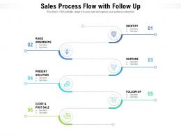 Sales Process Flow With Follow Up