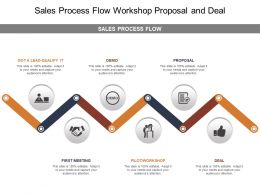 Sales Process Flow Workshop Proposal And Deal