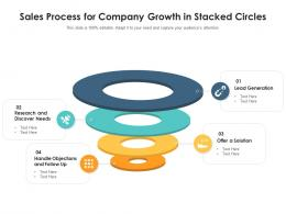 Sales Process For Company Growth In Stacked Circles