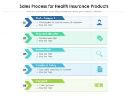 Sales Process For Health Insurance Products