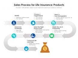 Sales Process For Life Insurance Products