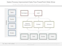 Sales Process Improvement Data Flow Powerpoint Slide Show