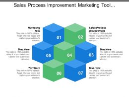 Sales Process Improvement Marketing Tool Technology Trends Business Strategies