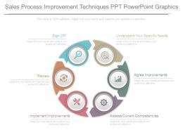 Sales Process Improvement Techniques Ppt Powerpoint Graphics