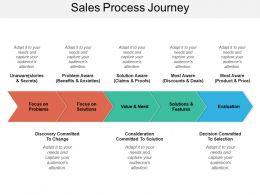 sales_process_journey_2_Slide01