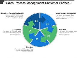 Sales Process Management Customer Partner Relationship Management Market Analysis