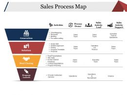 Sales Process Map Ppt Examples Slides