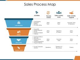 Sales Process Map Ppt Visual Aids Example File