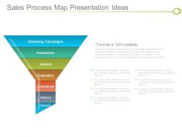 Sales Process Map Presentation Ideas