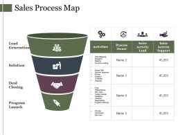 Sales Process Map Presentation Pictures