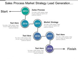 Sales Process Market Strategy Lead Generation Content Strategy