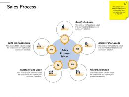 Sales Process Negotiable And Close Ppt Powerpoint Presentation Icon Deck