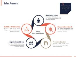 Sales Process Ppt Powerpoint Presentation Background Designs
