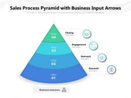 Sales Process Pyramid With Business Input Arrows