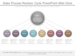 Sales Process Revision Cycle Powerpoint Slide Deck