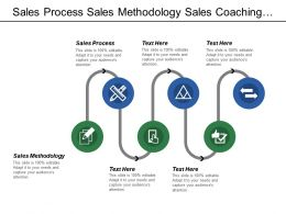 Sales Process Sales Methodology Sales Coaching Opportunity Management