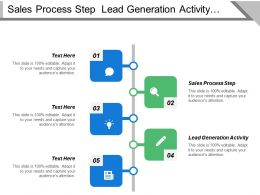 Sales Process Step Lead Generation Activity Contact Management Data Collection