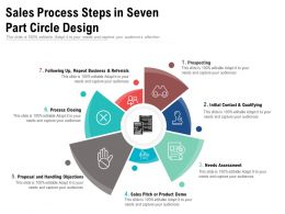 Sales Process Steps In Seven Part Circle Design