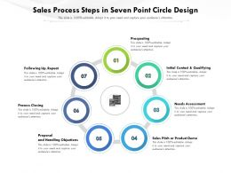 Sales Process Steps In Seven Point Circle Design