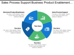 Sales Process Support Business Product Enablement Business Process Management