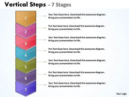 Sales Process Vertical Steps With 7 Stages