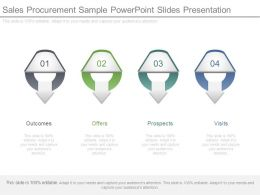 Sales Procurement Sample Powerpoint Slides Presentation