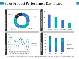 Sales Product Performance Dashboard Top Products In Revenue