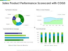 Sales Product Performance Scorecard With COGS Ppt Powerpoint Presentation Layouts Topics