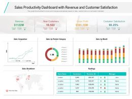 Sales Productivity Dashboard With Revenue And Customer Satisfaction