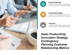 Sales Productivity Innovation Strategy Contingency Planning Customer Relationship Metrics Cpb