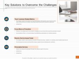 Sales Profitability Decrease Telecom Company Key Solutions To Overcome The Challenges Ppt Tips