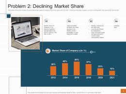 Sales Profitability Decrease Telecom Company Problem 2 Declining Market Share Ppt Slide