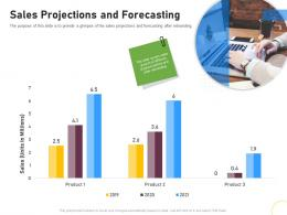 Sales Projections And Forecasting Brand Renovating Ppt Introduction