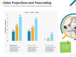Sales Projections And Forecasting Rebrand Ppt Powerpoint Presentation Model Demonstration