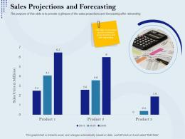 Sales Projections And Forecasting Rebranding Approach Ppt Elements