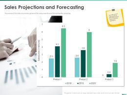 Sales Projections And Forecasting Rebranding Ppt Powerpoint Presentation Gallery Ideas