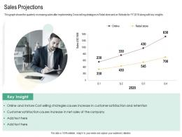 Sales Projections Cross Selling Strategies Ppt Download