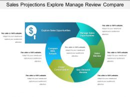 Sales Projections Explore Manage Review Compare