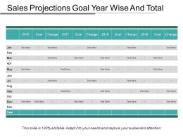 Sales Projections Goal Year Wise And Total