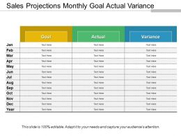 Sales Projections Monthly Goal Actual Variance