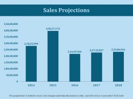 Sales Projections Ppt Slides Template