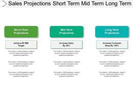 Sales Projections Short Term Mid Term Long Term