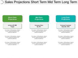 sales_projections_short_term_mid_term_long_term_Slide01