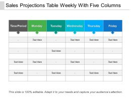 Sales Projections Table Weekly With Five Columns