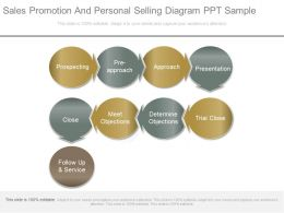 Sales Promotion And Personal Selling Diagram Ppt Sample