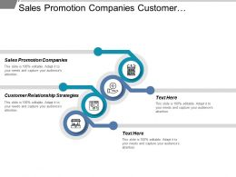 Sales Promotion Companies Customer Relationship Strategies Segmentation Strategy Cpb