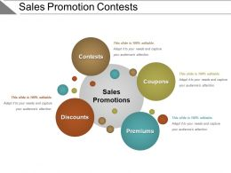 Sales Promotion Contests