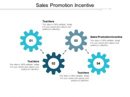 Sales Promotion Incentive Ppt Powerpoint Presentation Gallery Ideas Cpb