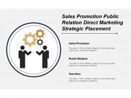 Sales Promotion Public Relation Direct Marketing Strategic Placement