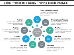Sales Promotion Strategy Training Needs Analysis Cash Management Cpb